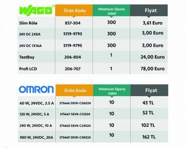 WAGO ve Omron Ürünlerinde Şok Fiyatlar