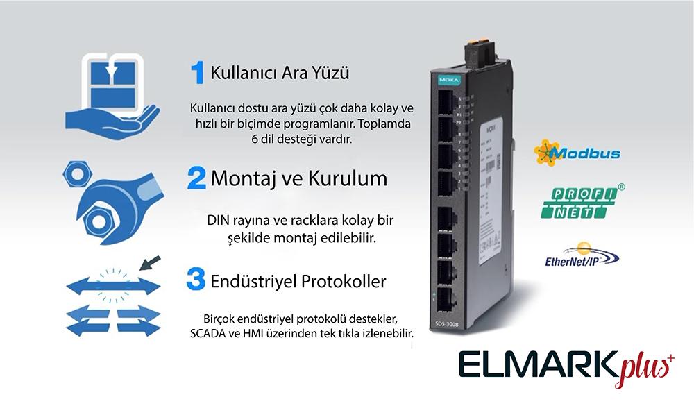 Moxa 8 Portlu Akıllı Ethernet Switch