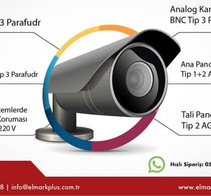 Kamera ve CCTV sistemlerinde Ani Aşırı Gerilim Koruma